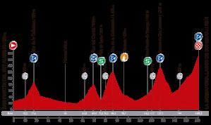 Vuelta-España-2014-Stage-16-Preview