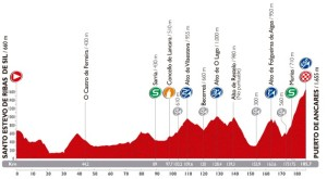 Vuelta-a-Espana-Stage-20-Preview
