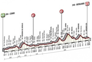 Il-Lombardia-Race-Preview