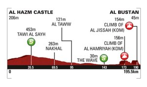 Tour-Of-Oman-Stage-2-Preview