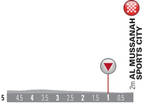 Tour-Of-Oman-Stage-3-Preview