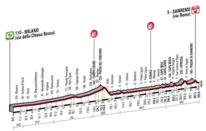 Spokenforks-Milan-San-Remo-Preview