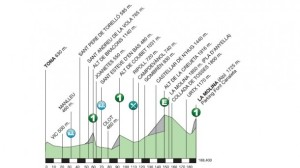 Spokenforks-Volta-a-Catalunya-Stage-Four