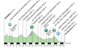 Spokenforks-Volta-a-Catalunya-Stage-Six-Preview