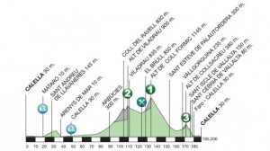 Spokenforks-Volta-a-Catalunya-Stage-One