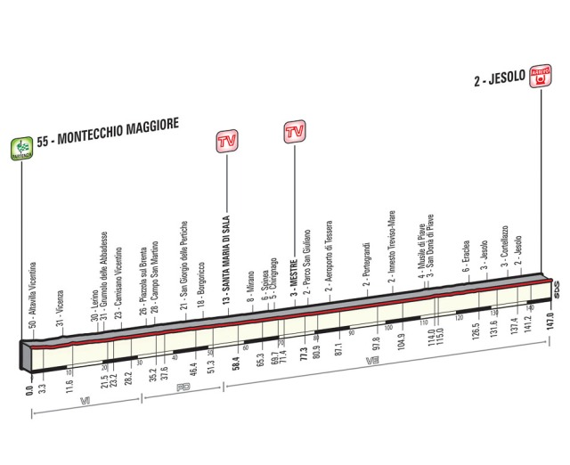 Giro-d'Italia-Stage-13-Spokenforks-Preview-2015