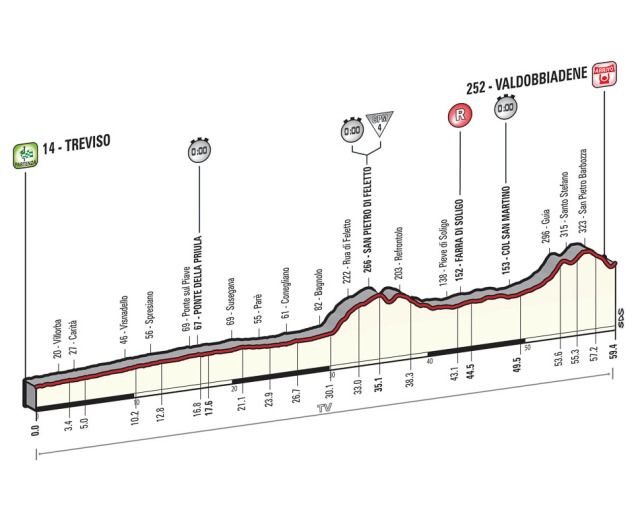Giro-d'Italia-Stage-14-Spokenforks-Preview-2015Giro-d'Italia-Stage-14-Spokenforks-Preview-2015