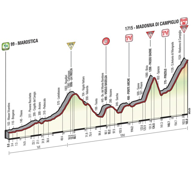 Giro-d'Italia-Stage-15-Spokenforks-Preview-2015