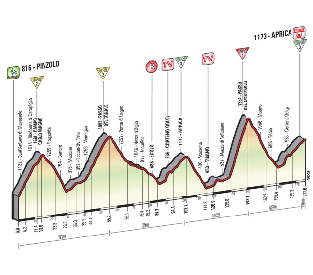 Giro-d'Italia-Stage-16-Spokenforks-Preview-2015