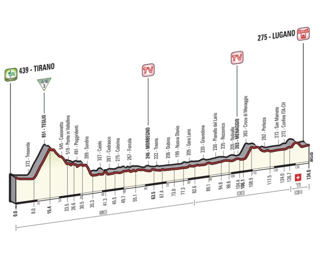 Giro-d'Italia-Stage-17-Spokenforks-Preview-2015