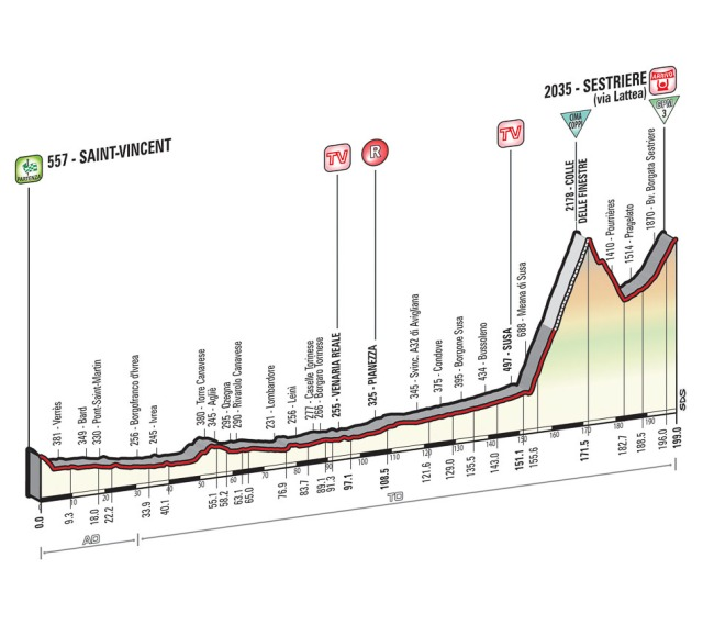 Giro-d'Italia-Stage-20-Spokenforks-Preview-2015