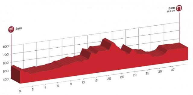 Tour-de-Suisse-Spokenforks-Prologue-PreviewTour-de-Suisse-Spokenforks-Stage-9-Preview
