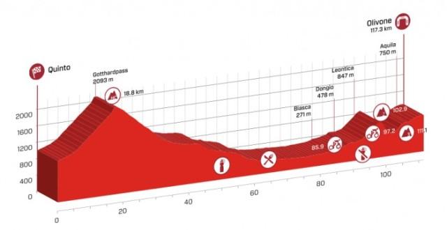 Tour-de-Suisse-Spokenforks-Prologue-PreviewTour-de-Suisse-Spokenforks-Stage-3-Preview