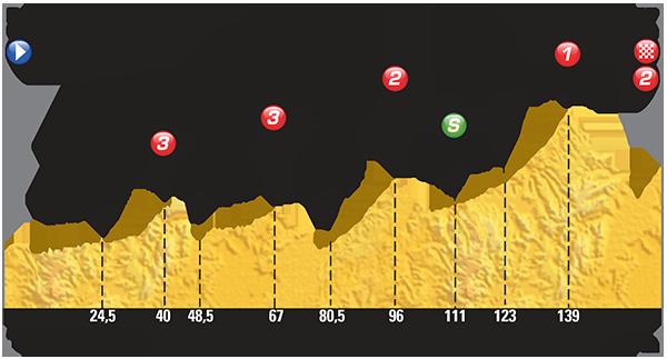 Le-Tour-de-France-2015-Stage-17-Preview-