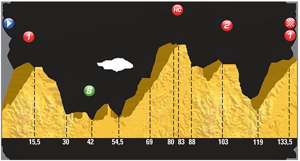 Le-Tour-de-France-2015-Stage-19-Preview-