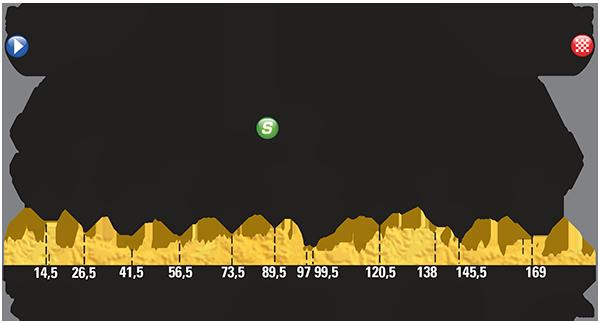 Le-Tour-de-France-2015-Stage-5-Preview-