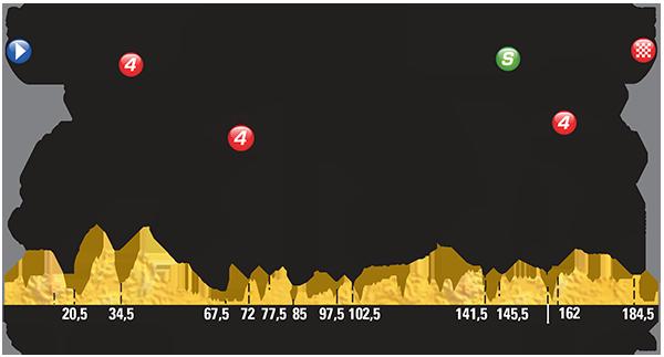 Le-Tour-de-France-2015-Stage-6-Preview-