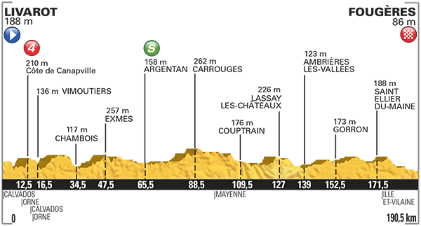Le-Tour-de-France-2015-Stage-7-Preview-