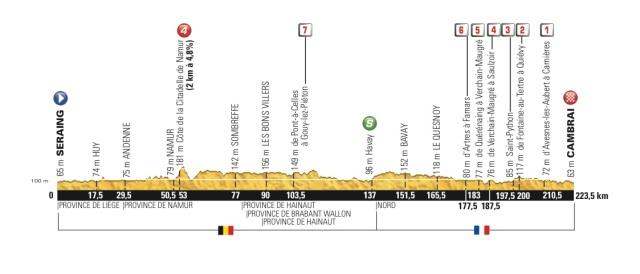 Le-Tour-de-France-2015-Stage-4-Preview-