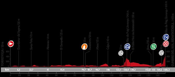 La-Vuelta-A-España-2015-Stage-9