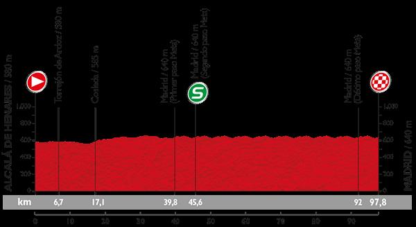 La-Vuelta-A-España-2015-Stage-21