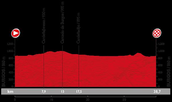 La-Vuelta-A-España-2015-Stage-17