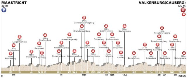 Amstel_Gold_Race_Preview