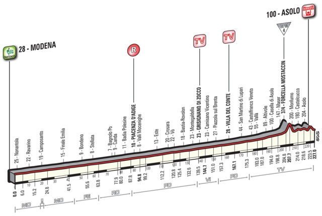 giro-ditalia-stage-11-preview