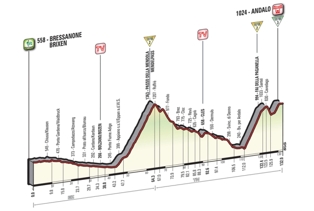 giro-ditalia-stage-16-previewgiro-ditalia-stage-16-preview