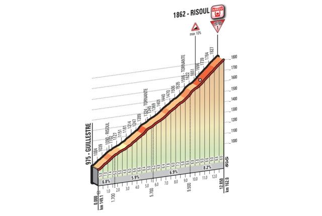 Giro d'Italia Stage 19 PreviewGiro d'Italia Stage 19 Preview