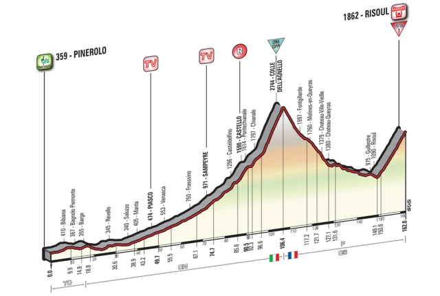 Giro d'Italia Stage 19 Preview