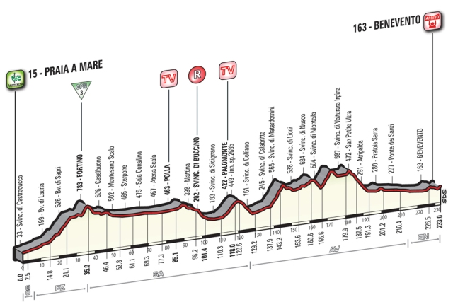 Giro d'Italia Stage 5 Preview