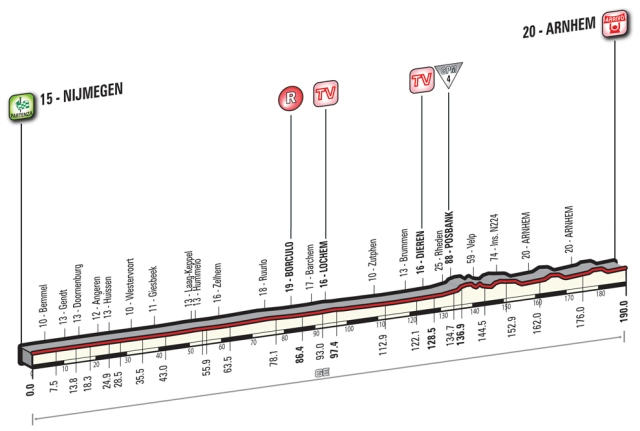 Giro d'Italia Stage 3 Preview