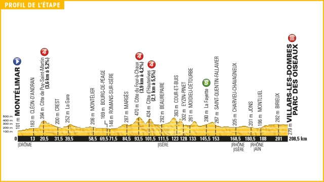 Tour de France Stage 14 Preview 2016