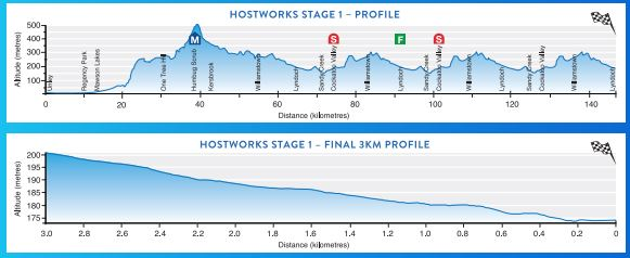 Tour Down Under 2017 - Stage 1 Preview