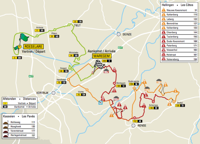 Dwars Door Vlaanderen 2017 Preview