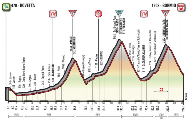 Giro d'Italia 2017 – Stage 16 Preview