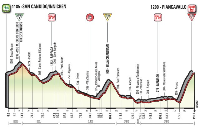 giro-ditalia-2017-stage-19-preview