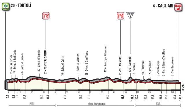 Giro d'Italia 2017 Stage 3 Preview
