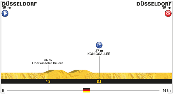 Le Tour de France 2017 - Stage 1 Preview