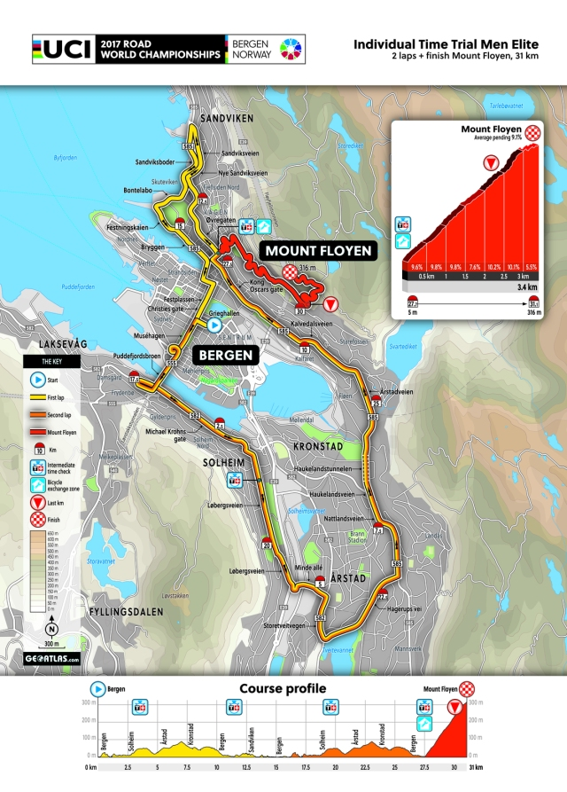 UCI World Road Championship Bergen 2017 Men's Individual Time Trial Preview