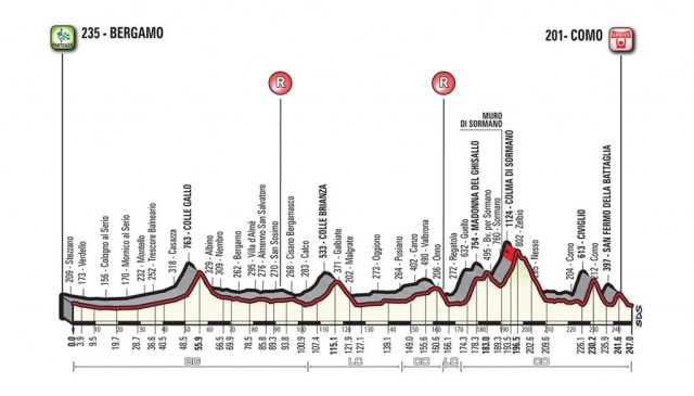 Il Lombardia Race Preview 2017Il Lombardia Race Preview 2017